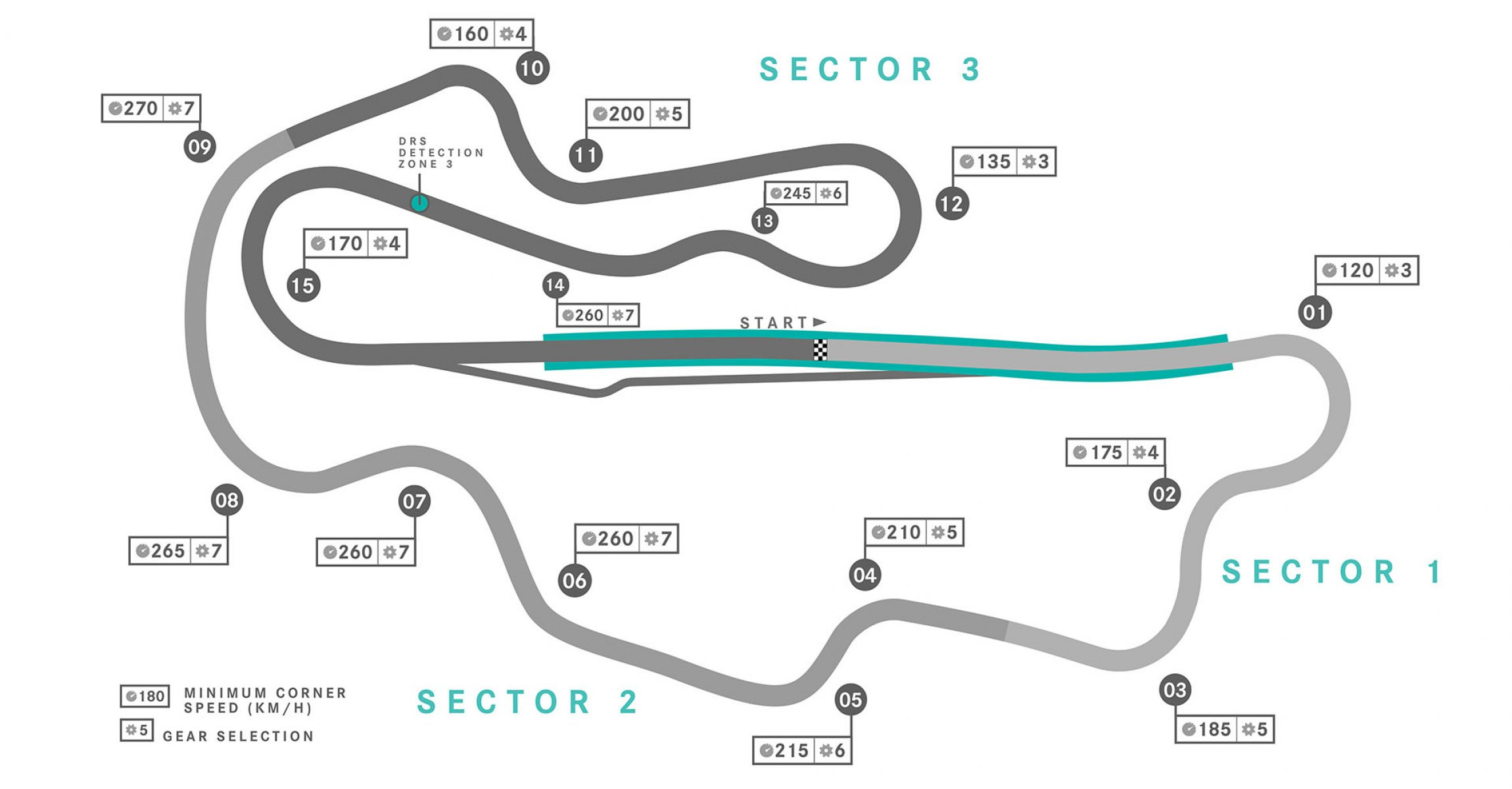 Mugello track layout