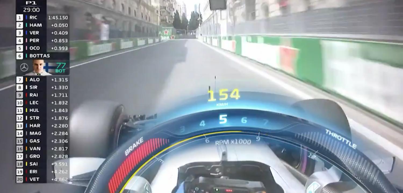 Forrás: Formula 1