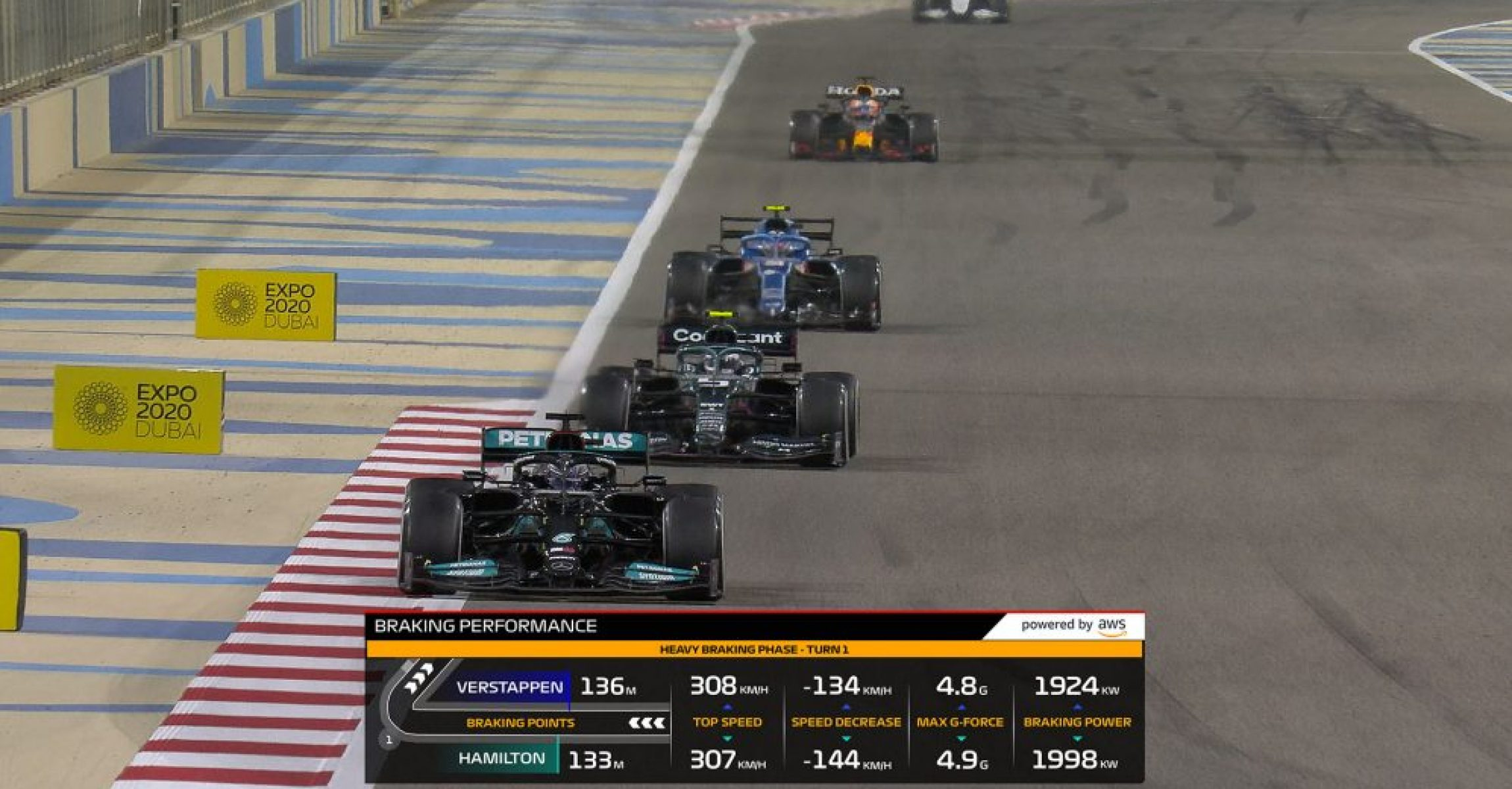AWS Graphics, F1